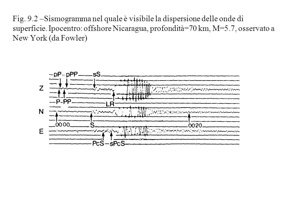 Fig. 9.2 –Sismogramma nel quale è visibile la dispersione delle onde di superficie.