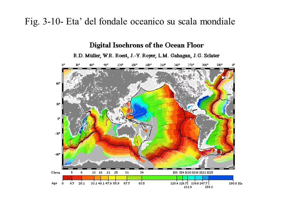Fig. 3-10- Eta' del fondale oceanico su scala mondiale