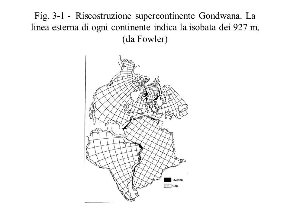 Fig. 3-1 - Riscostruzione supercontinente Gondwana