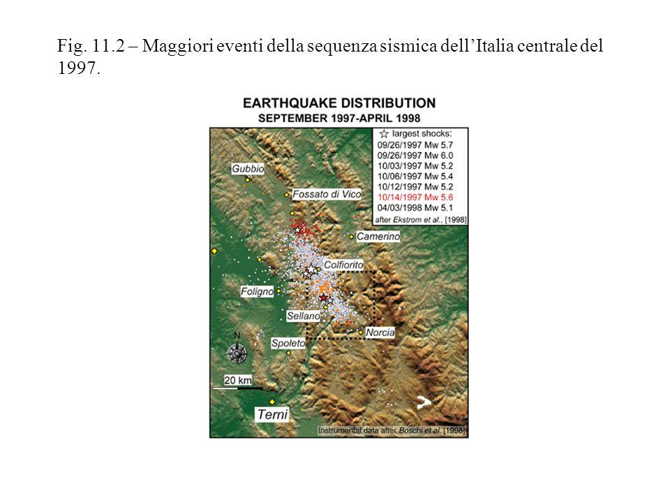 Fig. 11.2 – Maggiori eventi della sequenza sismica dell'Italia centrale del 1997.