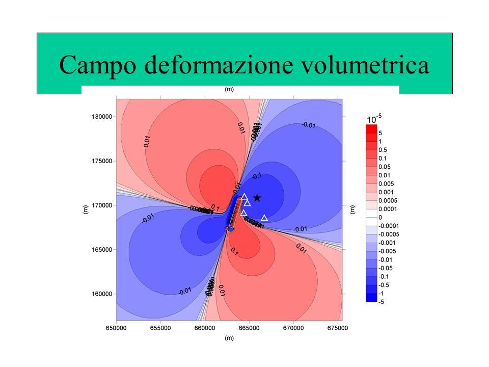 Campo deformazione volumetrica