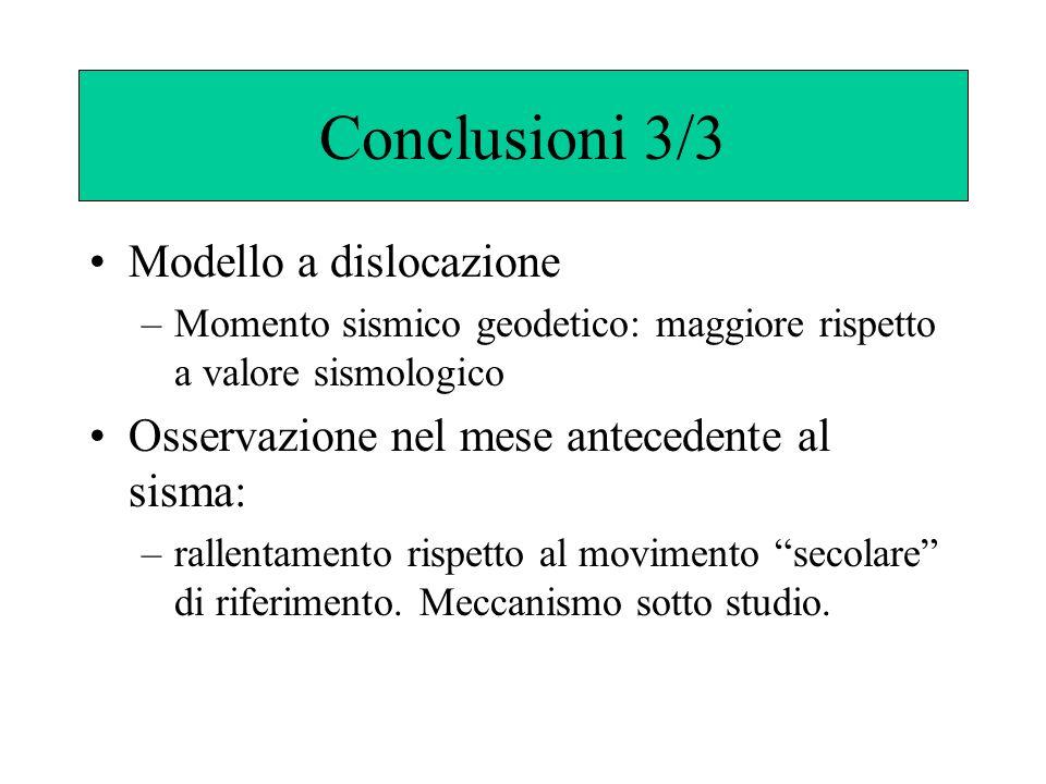 Conclusioni 3/3 Modello a dislocazione