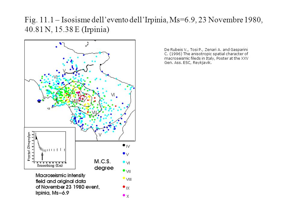 Fig. 11. 1 – Isosisme dell'evento dell'Irpinia, Ms=6