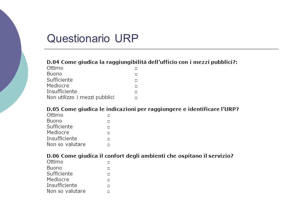 Questionario URP D.04 Come giudica la raggiungibilità dell'ufficio con i mezzi pubblici : Ottimo □