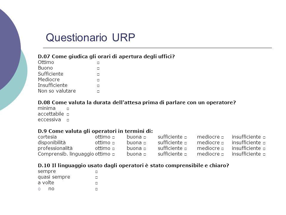 Questionario URP D.07 Come giudica gli orari di apertura degli uffici