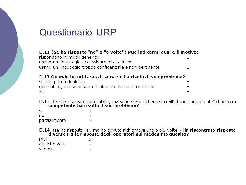 Questionario URP D.11 (Se ha risposto no o a volte ) Può indicarmi qual è il motivo: rispondono in modo generico □