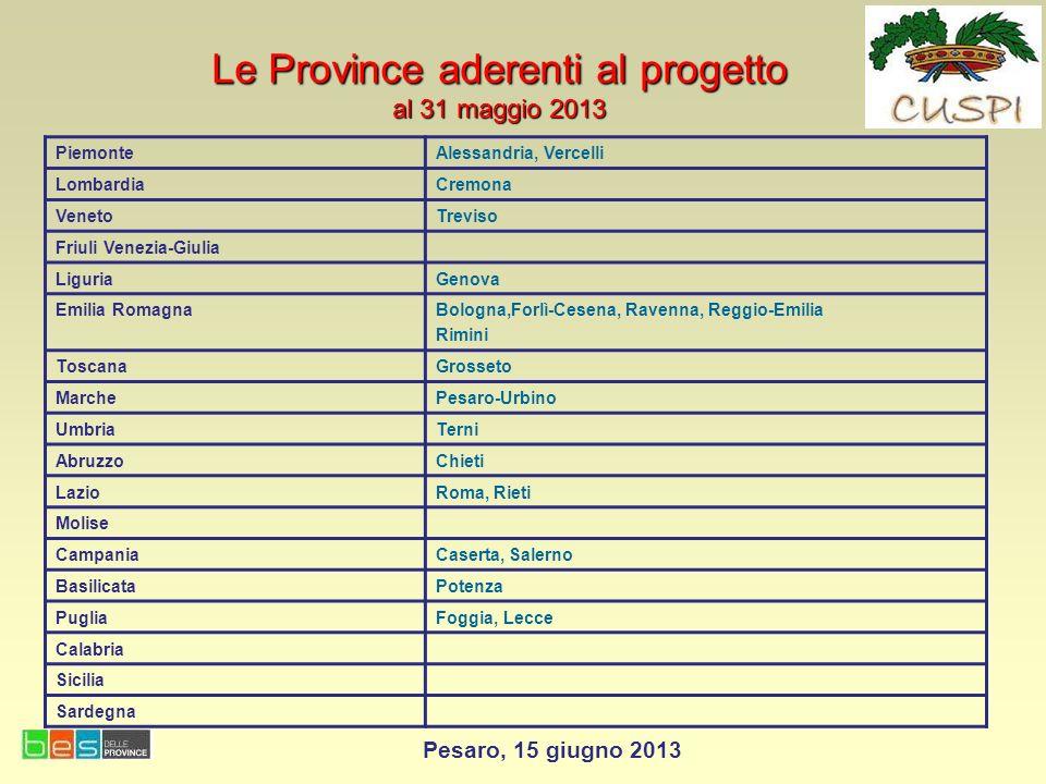 Le Province aderenti al progetto al 31 maggio 2013