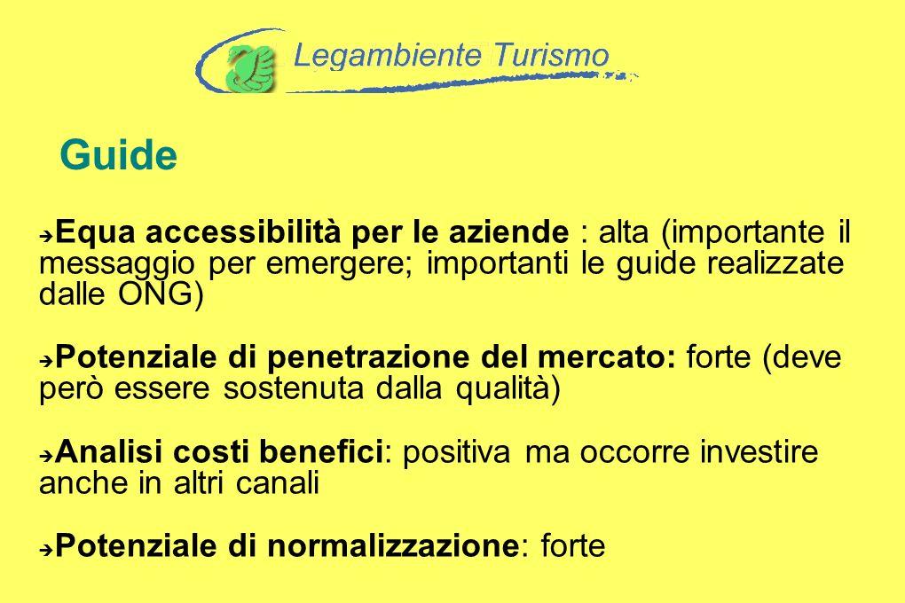 Guide Equa accessibilità per le aziende : alta (importante il messaggio per emergere; importanti le guide realizzate dalle ONG)
