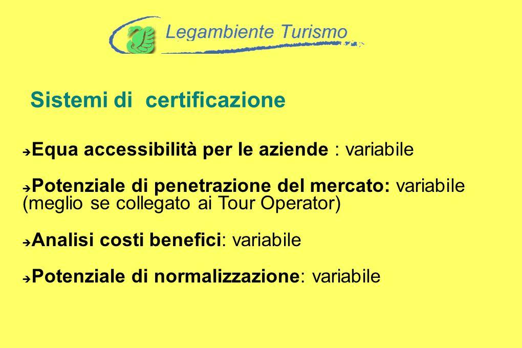 Sistemi di certificazione