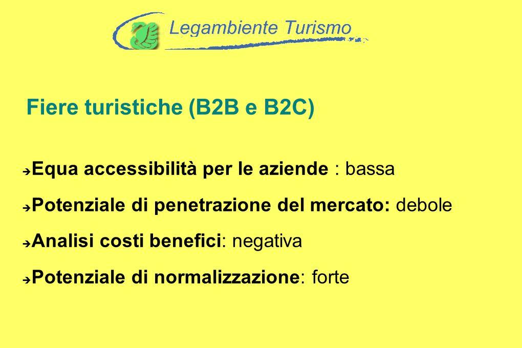 Fiere turistiche (B2B e B2C)