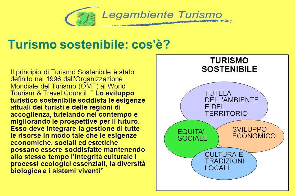 Turismo sostenibile: cos è