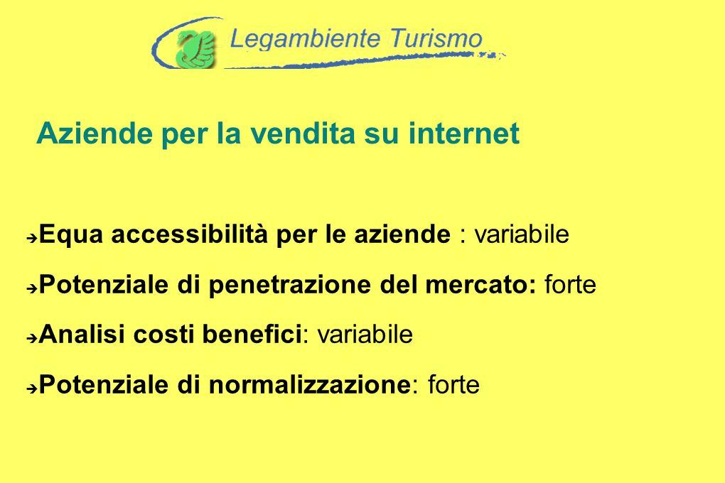 Aziende per la vendita su internet