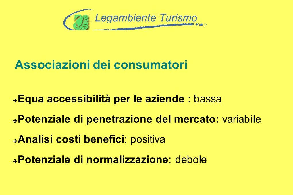 Associazioni dei consumatori