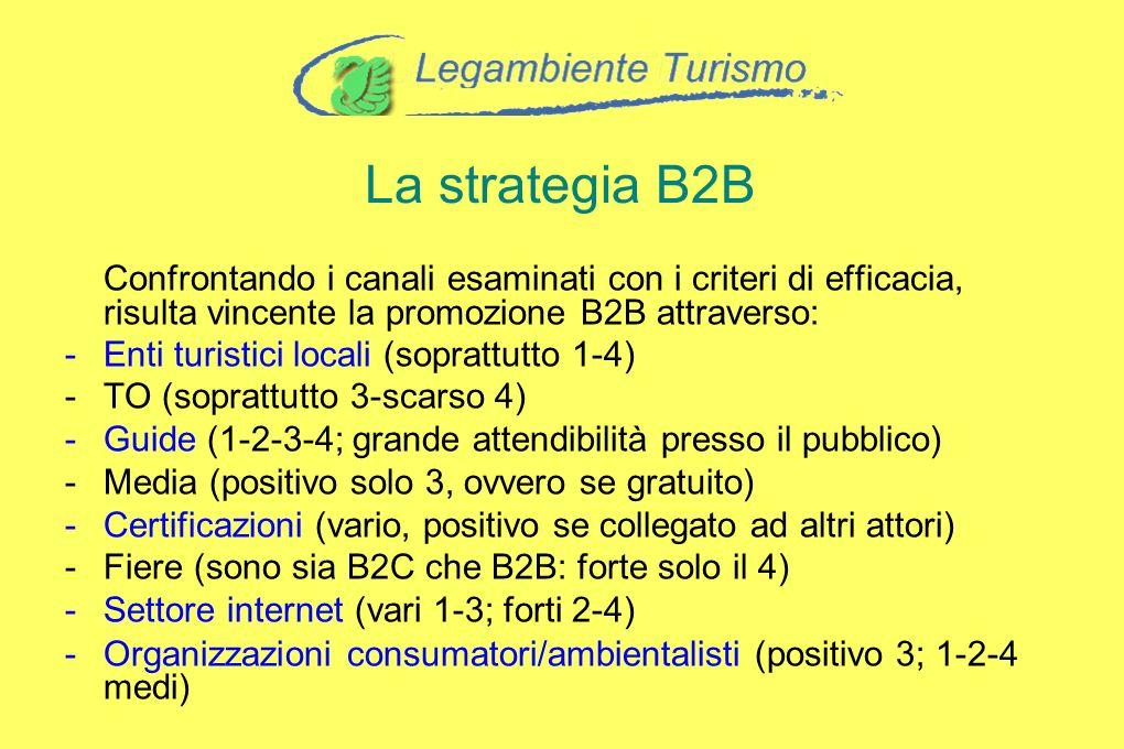 La strategia B2B Confrontando i canali esaminati con i criteri di efficacia, risulta vincente la promozione B2B attraverso: