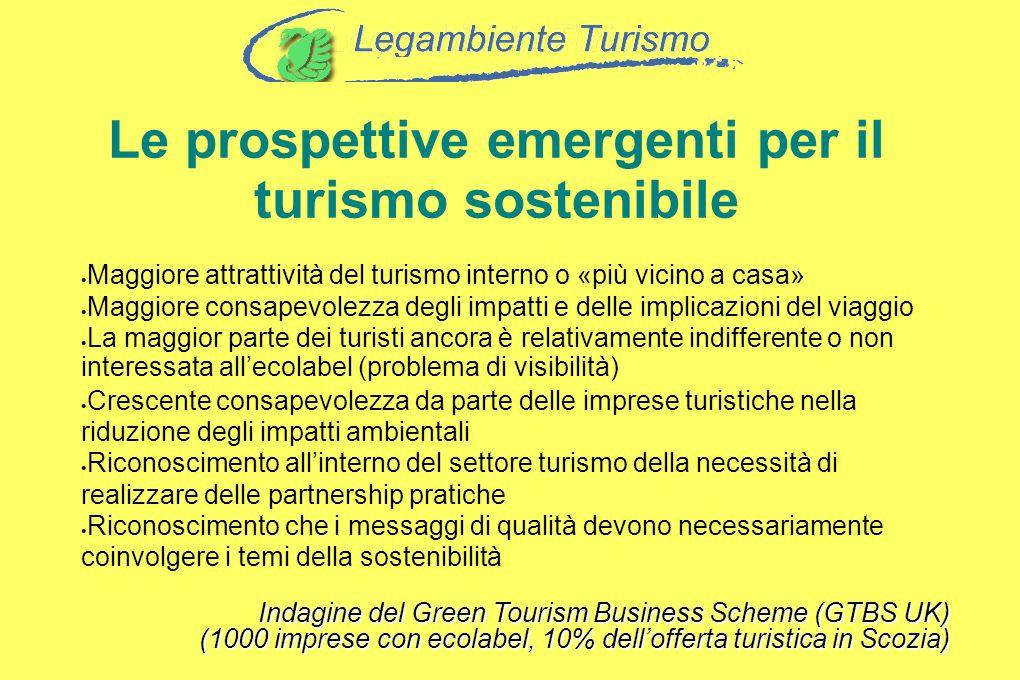 Le prospettive emergenti per il turismo sostenibile