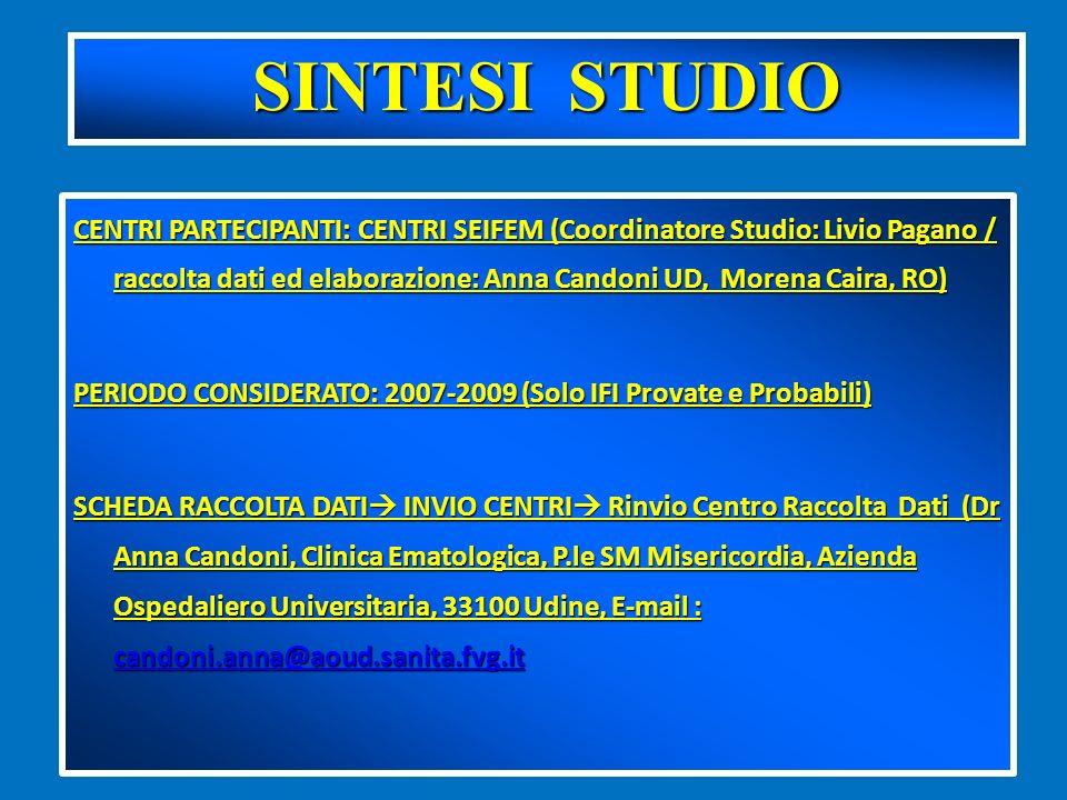 SINTESI STUDIO