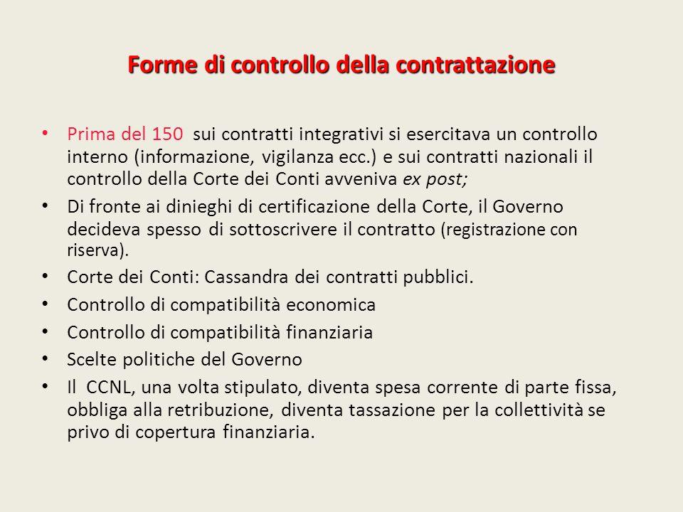 Forme di controllo della contrattazione