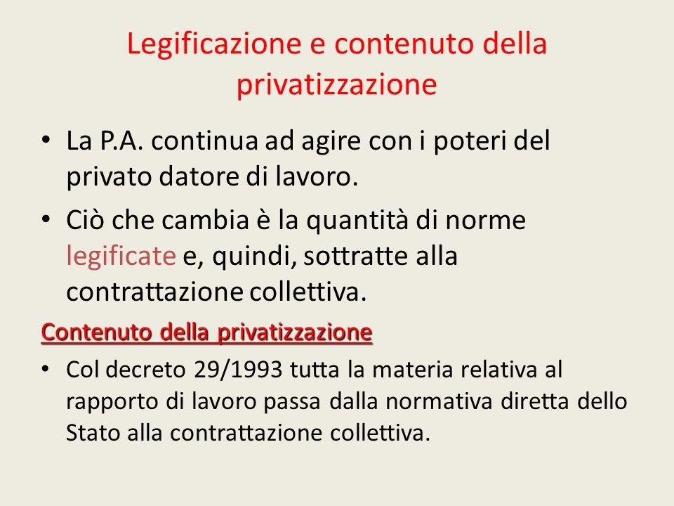 Legificazione e contenuto della privatizzazione