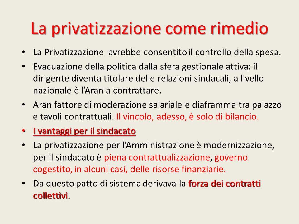 La privatizzazione come rimedio