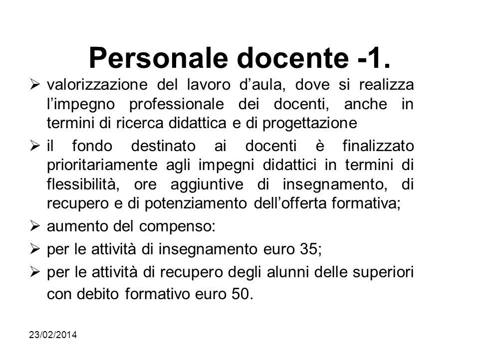 Personale docente -1.