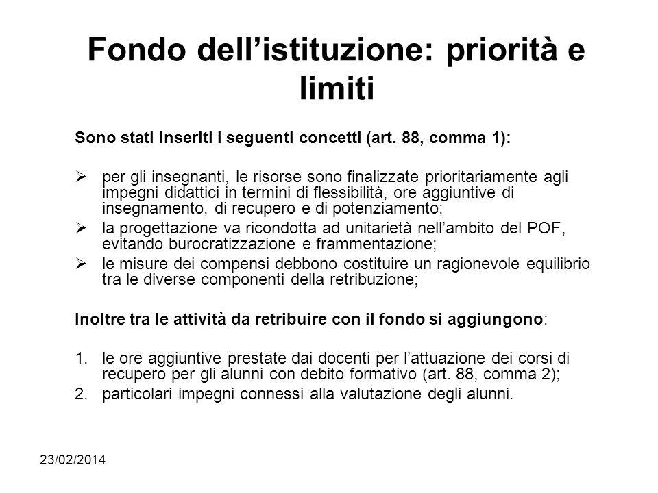 Fondo dell'istituzione: priorità e limiti