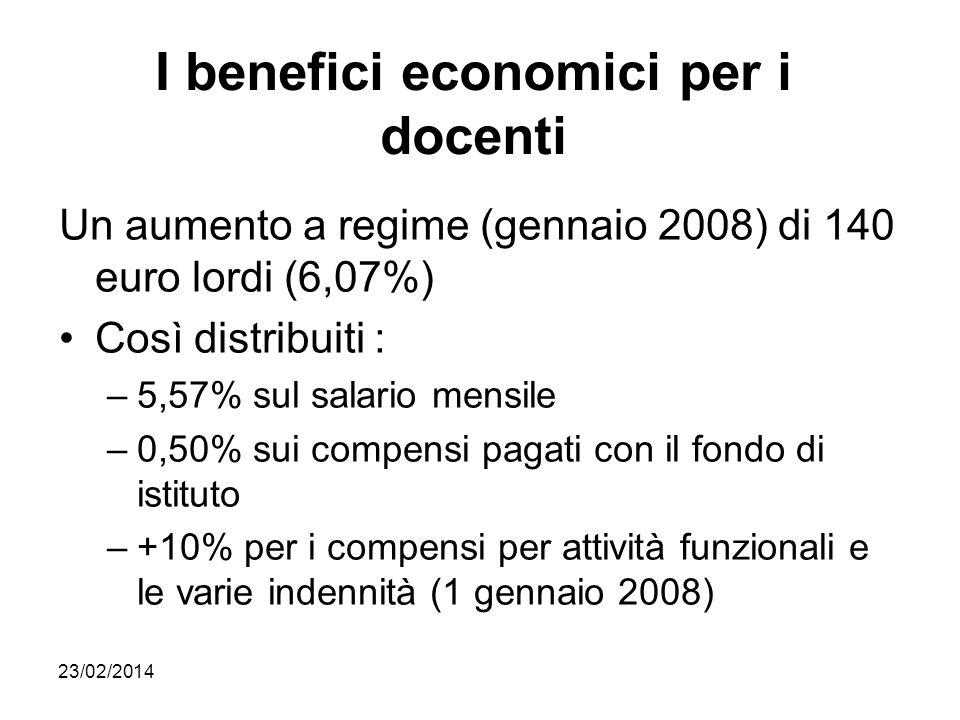 I benefici economici per i docenti