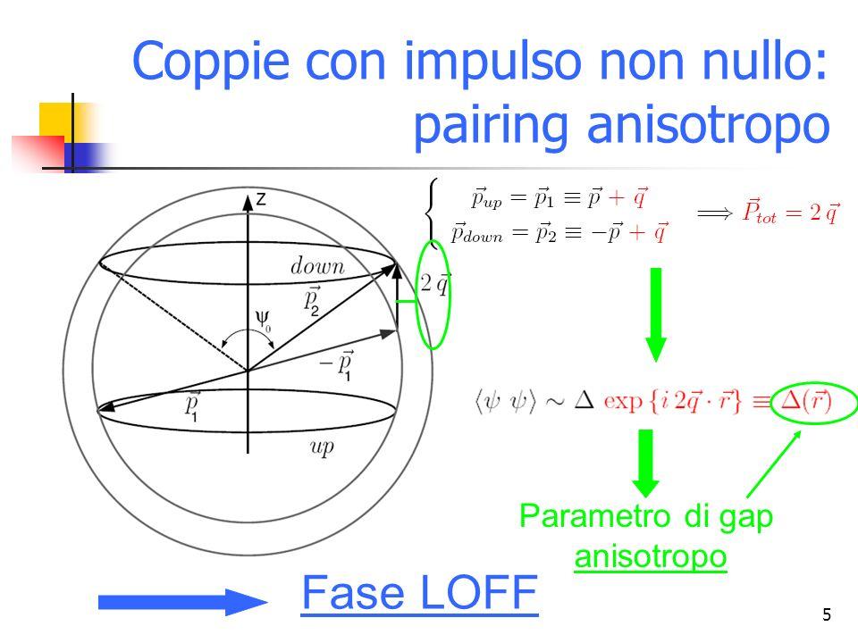 Parametro di gap anisotropo