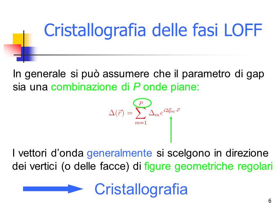 Cristallografia delle fasi LOFF
