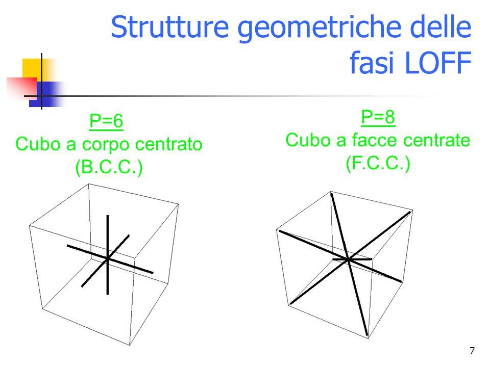 Strutture geometriche delle fasi LOFF