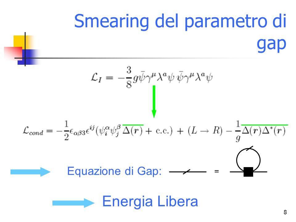 Smearing del parametro di gap