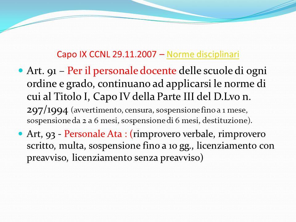 Capo IX CCNL 29.11.2007 – Norme disciplinari