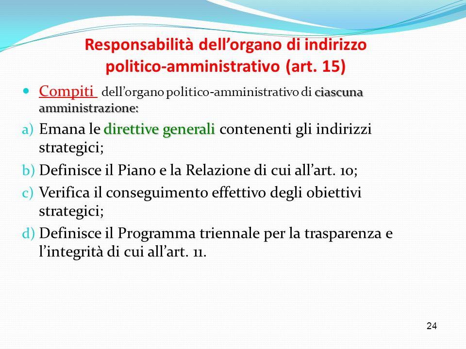 Responsabilità dell'organo di indirizzo politico-amministrativo (art