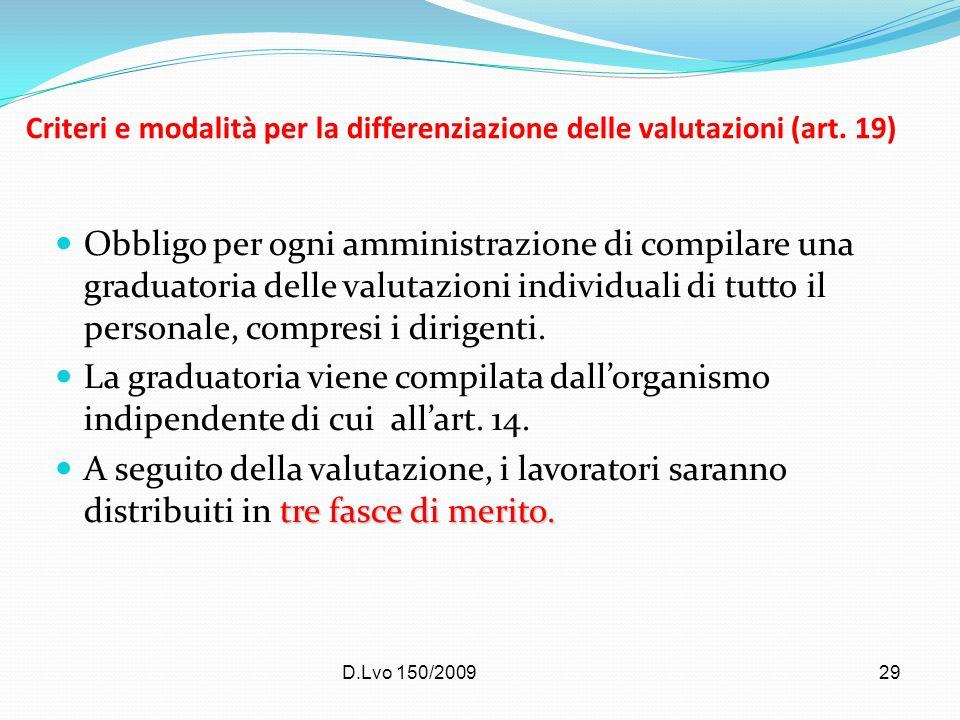 Criteri e modalità per la differenziazione delle valutazioni (art. 19)