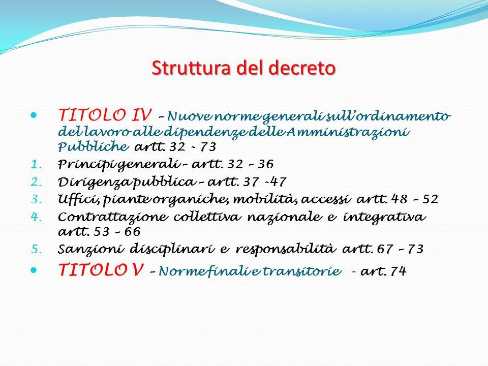 Struttura del decreto TITOLO IV – Nuove norme generali sull'ordinamento del lavoro alle dipendenze delle Amministrazioni Pubbliche artt. 32 - 73.