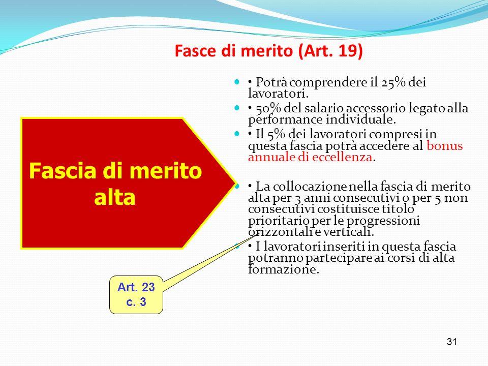 Fascia di merito alta Fasce di merito (Art. 19)