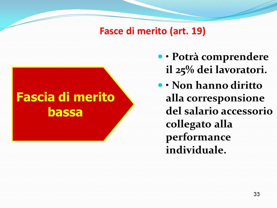 Fascia di merito bassa Fasce di merito (art. 19)