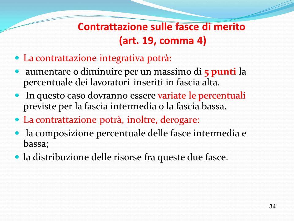 Contrattazione sulle fasce di merito (art. 19, comma 4)