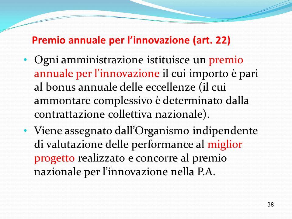 Premio annuale per l'innovazione (art. 22)