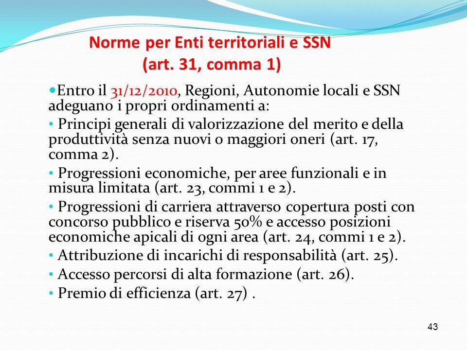 Norme per Enti territoriali e SSN (art. 31, comma 1)