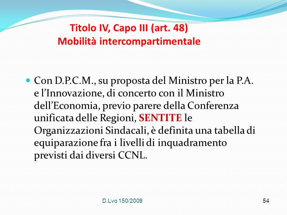 Titolo IV, Capo III (art. 48) Mobilità intercompartimentale
