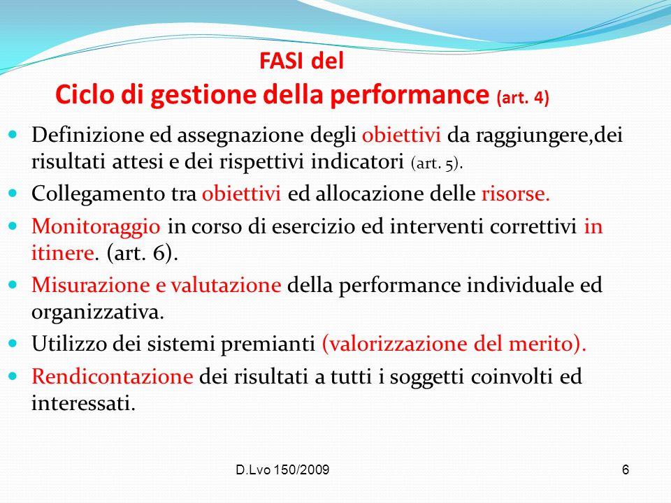 FASI del Ciclo di gestione della performance (art. 4)