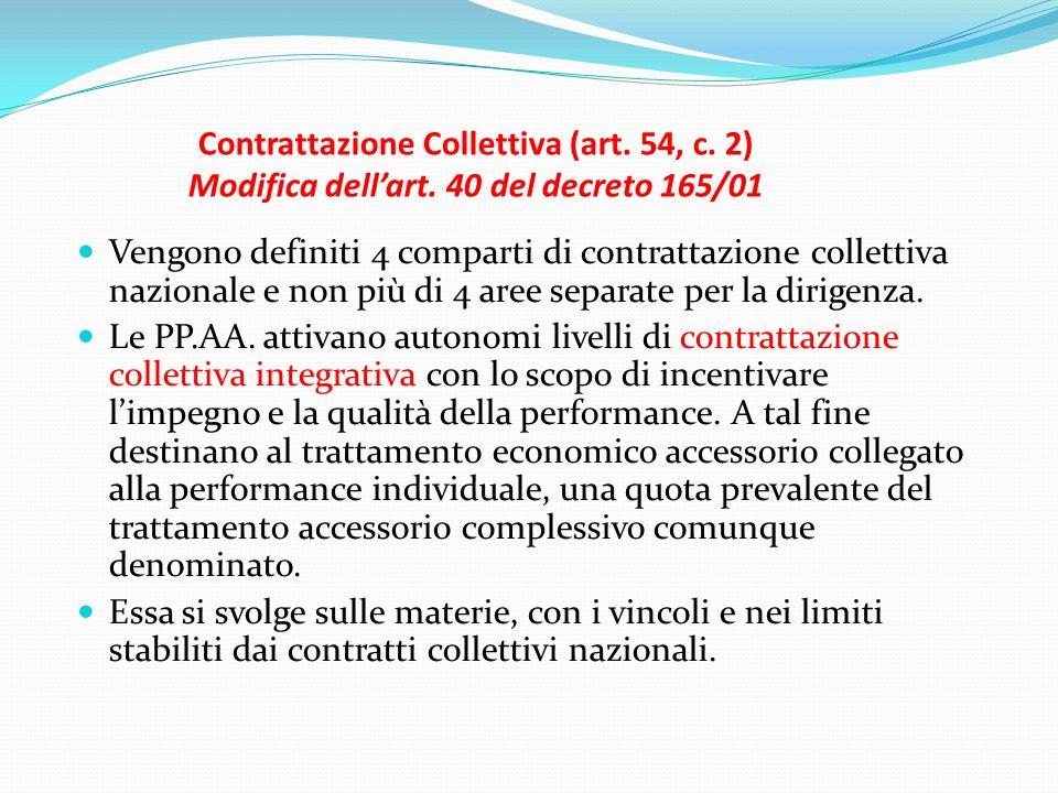 Contrattazione Collettiva (art. 54, c. 2) Modifica dell'art