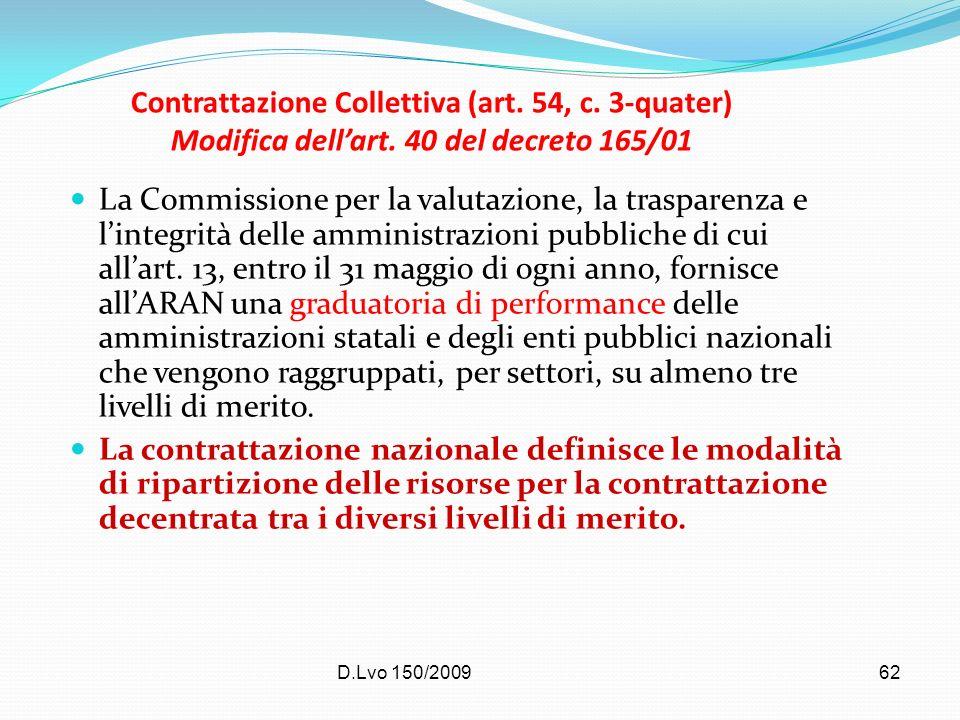 Contrattazione Collettiva (art. 54, c. 3-quater) Modifica dell'art