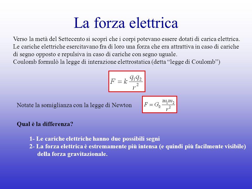 La forza elettrica Verso la metà del Settecento si scoprì che i corpi potevano essere dotati di carica elettrica.
