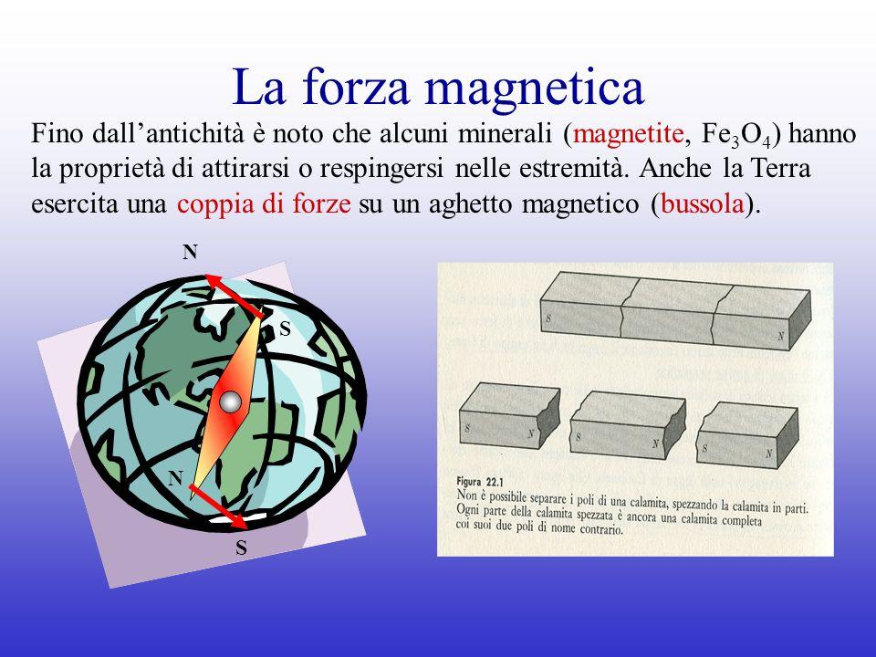La forza magnetica Fino dall'antichità è noto che alcuni minerali (magnetite, Fe3O4) hanno.