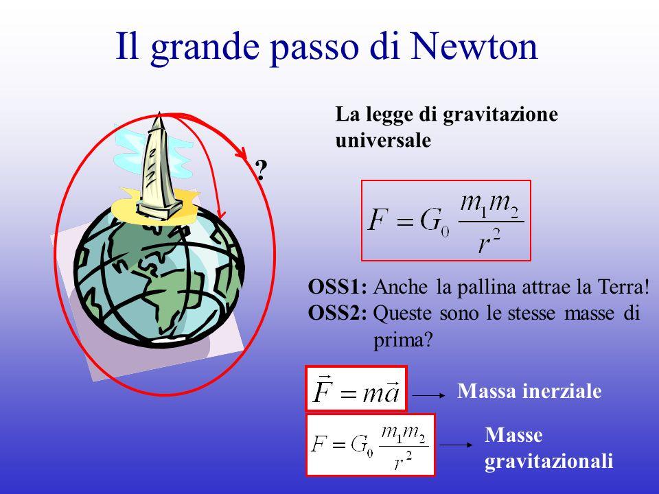 Il grande passo di Newton