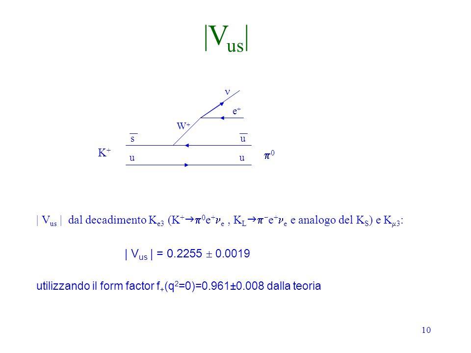 |Vus| n. e+ W+ s. u. K+ u. u. p0. | Vus | dal decadimento Ke3 (K+gp0e+ne , KLgp-e+ne e analogo del KS) e Km3: