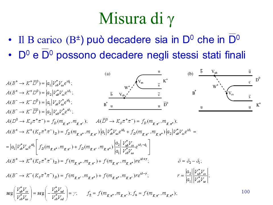 Misura di g Il B carico (B±) può decadere sia in D0 che in D0