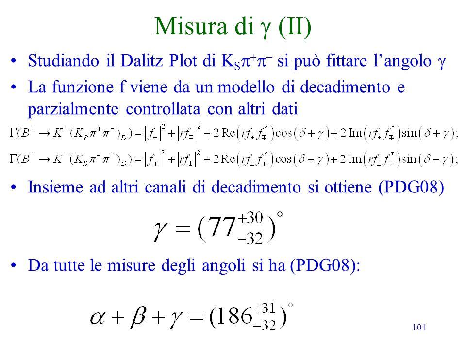 Misura di g (II) Studiando il Dalitz Plot di KSp+p- si può fittare l'angolo g.