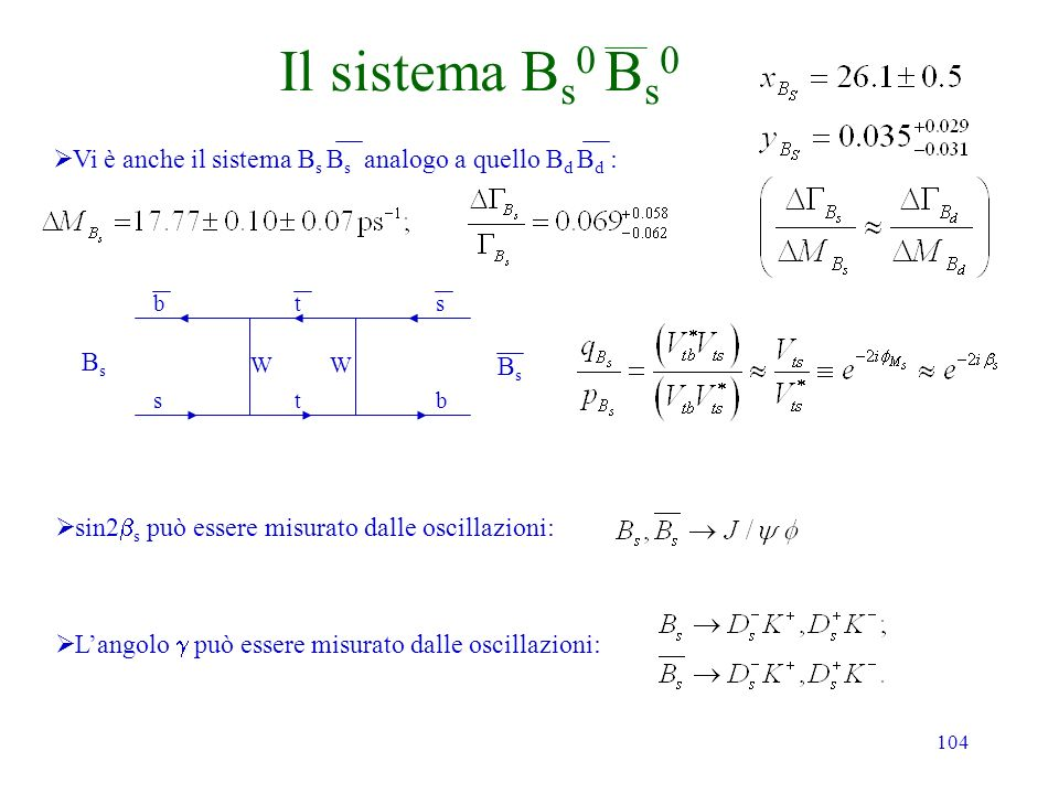 Il sistema Bs0 Bs0 Vi è anche il sistema Bs Bs analogo a quello Bd Bd : b. t. s. Bs. W. W. Bs.